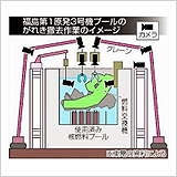 Fukushima Unit #3 Remote Camera placement Thumb - ALLOW IMAGES