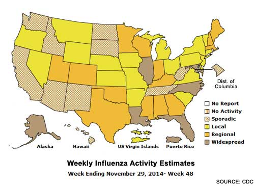 FluView Influenza Map - ALLOW IMAGES
