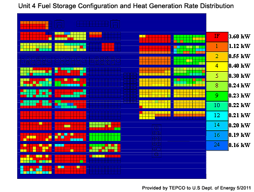 Spent Nuclear Fuel Configuration Map - ALLOW IMAGES